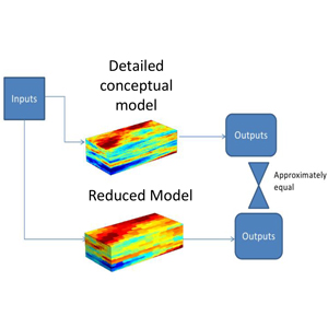 Data-Driven Model Reduction, Scientific Frontiers, and Applications